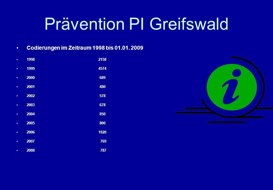 Prävention PI Greifswald Codierungen im Zeitraum 1998 bis 01.01.