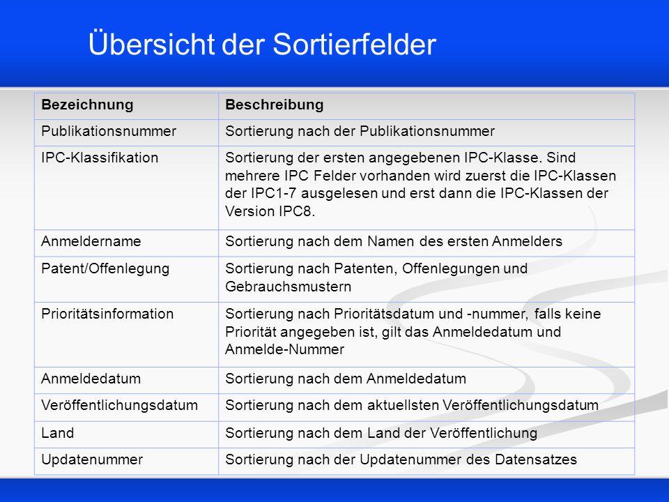 Übersicht der Sortierfelder BezeichnungBeschreibung PublikationsnummerSortierung nach der Publikationsnummer IPC-KlassifikationSortierung der ersten a