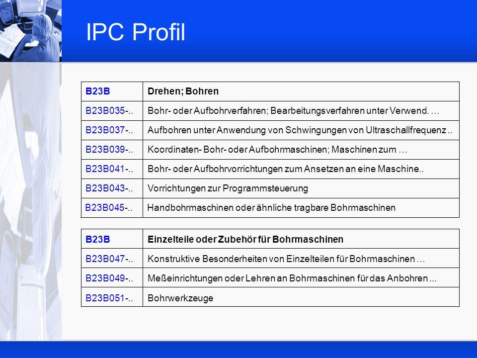 IPC Profil B27C003Hobel-, Bohr-, Fräs-, Dreh- oder Universalmaschinen B27C003-00Bohrmaschinen oder Bohrvorrichtungen; Ausrüstung hierfür B27C003-02Ortsfeste Bohrmaschinen mit nur einer Arbeitsspindel B27C003-04Ortsfeste Bohrmaschinen mit mehreren Arbeitsspindeln B27C003-06Bohrmaschinen oder Bohrvorrichtungen zur Herstellung von Dübellöchern B27C003-08Vom Handwerker gehaltene Bohrmaschinen oder Bohrvorrichtungen A61CZahnheilkunde; Mund- oder Zahnpflege A61C001-00Zahnärztliche Maschinen zum Bohren oder Fräsen A61C001-02Unterschieden nach dem Antrieb der zahnärztlichen Werkzeuge