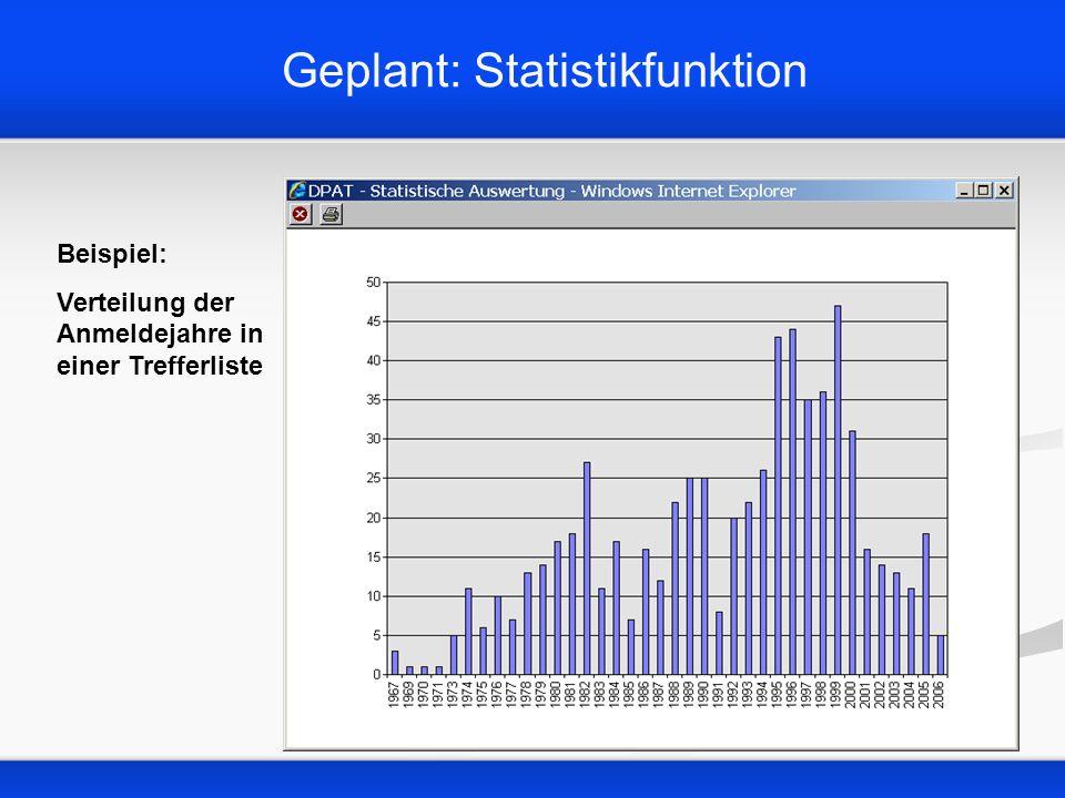 Geplant: Statistikfunktion Beispiel: Verteilung der Anmeldejahre in einer Trefferliste