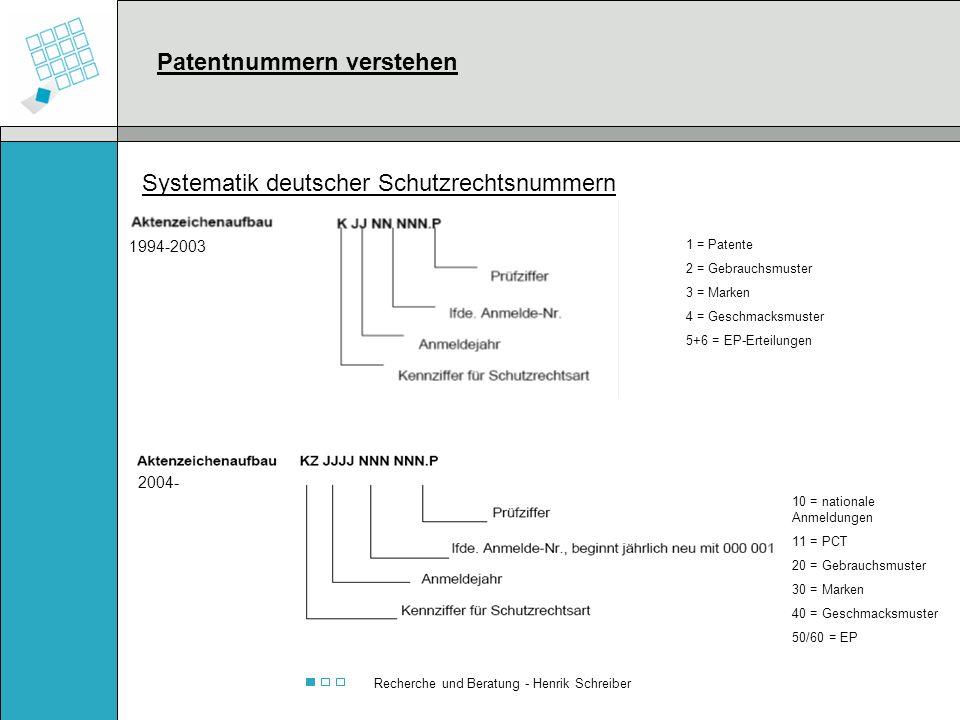 Recherche und Beratung - Henrik Schreiber 1 = Patente 2 = Gebrauchsmuster 3 = Marken 4 = Geschmacksmuster 5+6 = EP-Erteilungen 10 = nationale Anmeldun