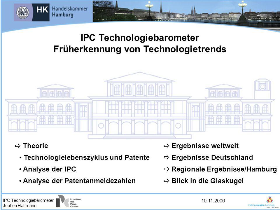 IPC Technologiebarometer Jochen Halfmann 10.11.2006 IPC Technologiebarometer Früherkennung von Technologietrends Technologielebenszyklus und Patente A