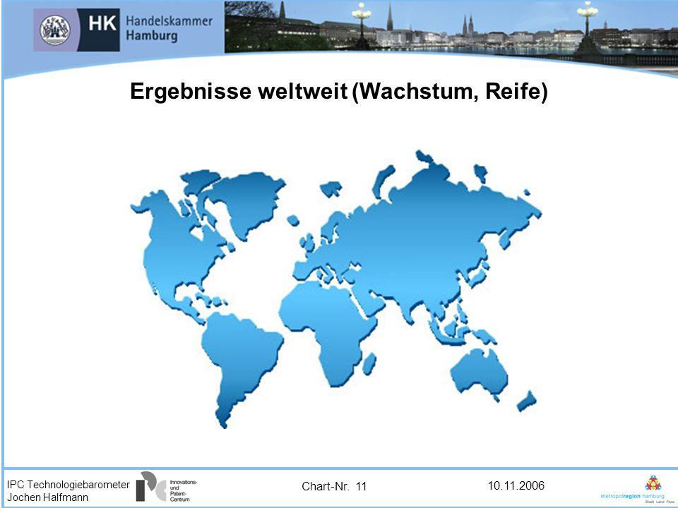 IPC Technologiebarometer Jochen Halfmann 10.11.2006 Ergebnisse weltweit (Wachstum, Reife) Chart-Nr. 11