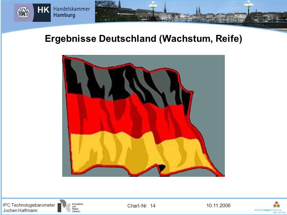 IPC Technologiebarometer Jochen Halfmann 10.11.2006 Ergebnisse Deutschland (Wachstum, Reife) Chart-Nr. 14