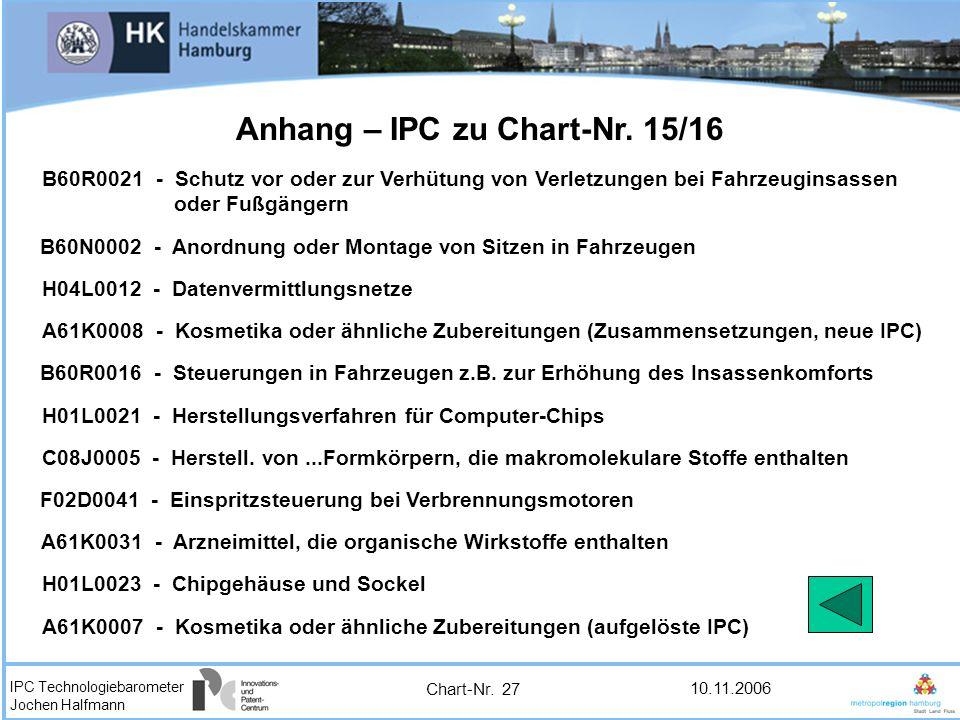 IPC Technologiebarometer Jochen Halfmann 10.11.2006 H01L0021 - Herstellungsverfahren für Computer-Chips B60R0021 - Schutz vor oder zur Verhütung von V