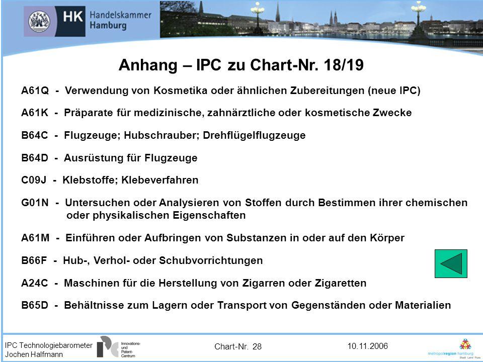 IPC Technologiebarometer Jochen Halfmann 10.11.2006 A61K - Präparate für medizinische, zahnärztliche oder kosmetische Zwecke B64D - Ausrüstung für Flu