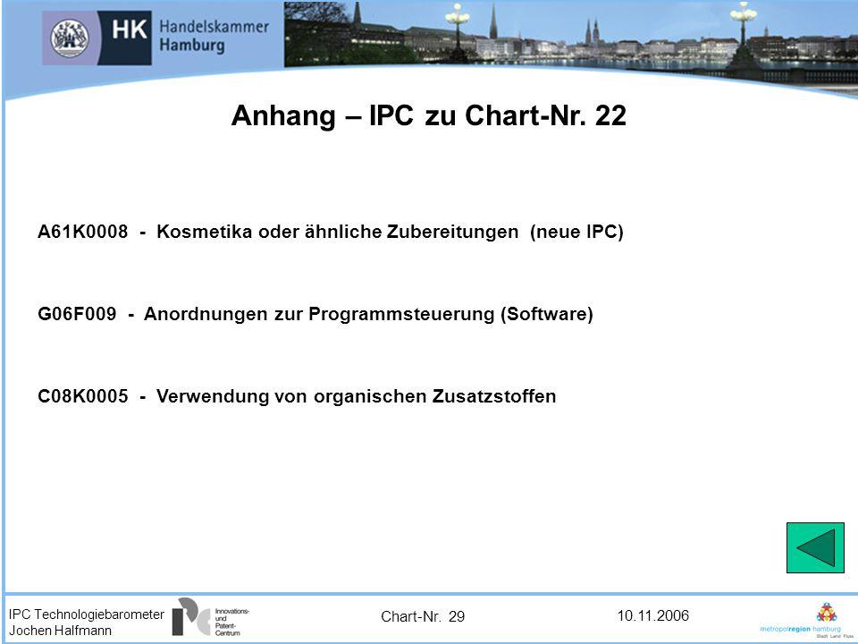 IPC Technologiebarometer Jochen Halfmann 10.11.2006 G06F009 - Anordnungen zur Programmsteuerung (Software) A61K0008 - Kosmetika oder ähnliche Zubereit