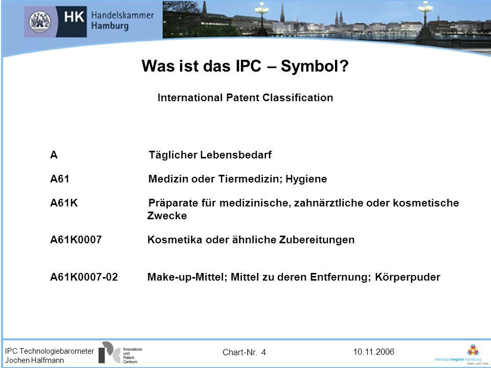 IPC Technologiebarometer Jochen Halfmann 10.11.2006 Was ist das IPC – Symbol? ATäglicher Lebensbedarf A61Medizin oder Tiermedizin; Hygiene A61KPräpara