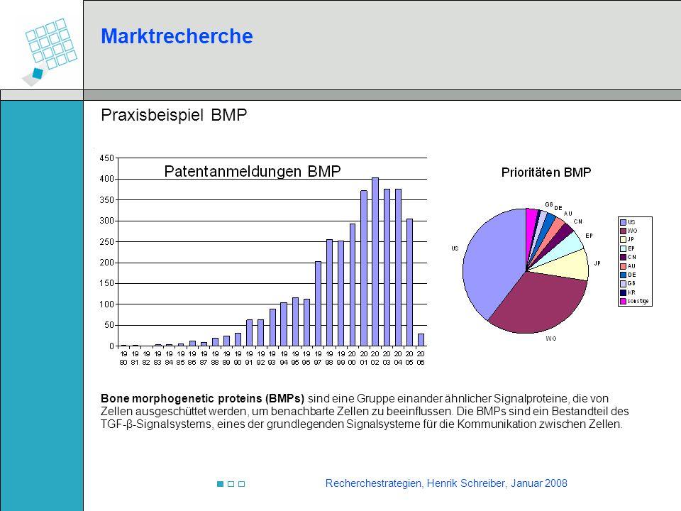 Recherchestrategien, Henrik Schreiber, Januar 2008 Praxisbeispiel BMP Bone morphogenetic proteins (BMPs) sind eine Gruppe einander ähnlicher Signalpro