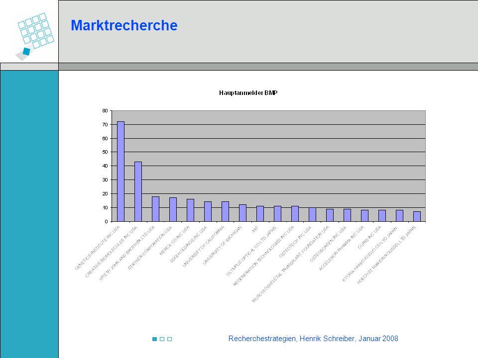 Recherchestrategien, Henrik Schreiber, Januar 2008 Marktrecherche