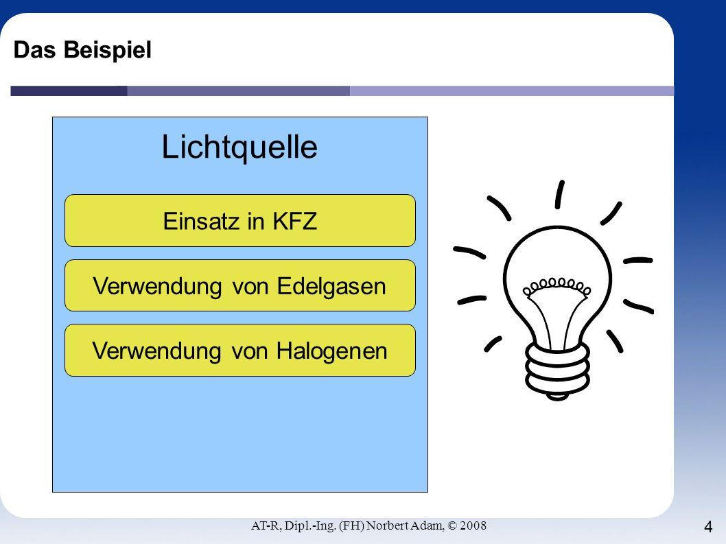 AT-R, Dipl.-Ing. (FH) Norbert Adam, © 2008 4 Das Beispiel Lichtquelle Einsatz in KFZVerwendung von Edelgasen Verwendung von Halogenen