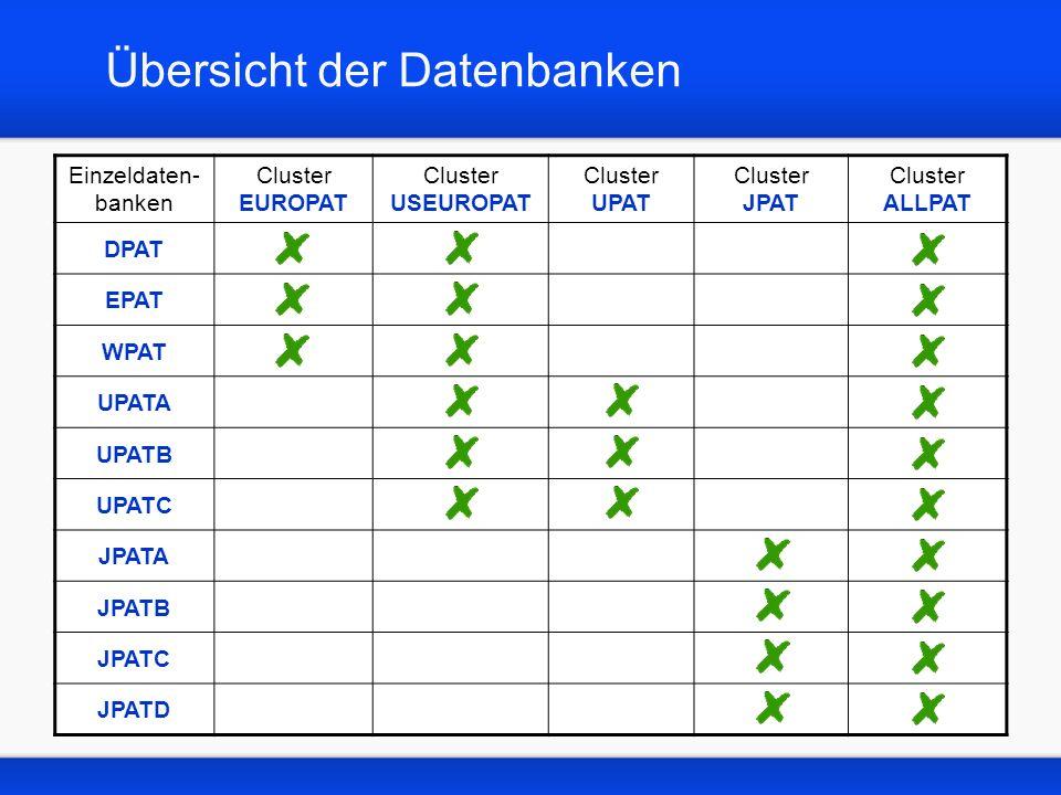 Übersicht der Datenbanken Einzeldaten- banken Cluster EUROPAT Cluster USEUROPAT Cluster UPAT Cluster JPAT Cluster ALLPAT DPAT EPAT WPAT UPATA UPATB UPATC JPATA JPATB JPATC JPATD