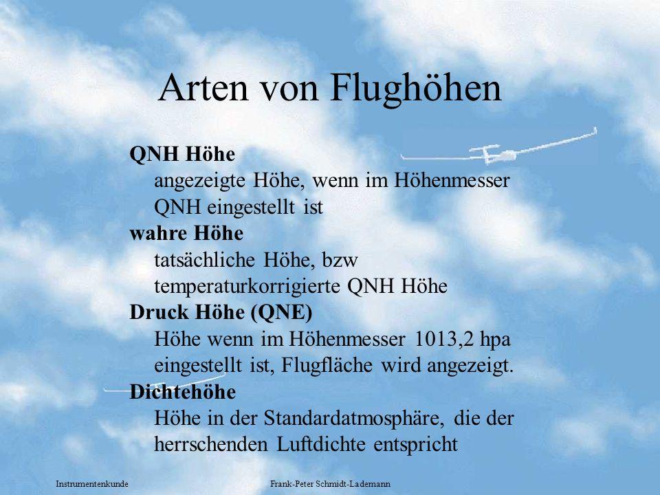 Instrumentenkunde Frank-Peter Schmidt-Lademann Arten von Flughöhen QNH Höhe angezeigte Höhe, wenn im Höhenmesser QNH eingestellt ist wahre Höhe tatsäc