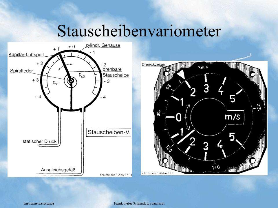 Instrumentenkunde Frank-Peter Schmidt-Lademann Stauscheibenvariometer Schiffmann7: Abb 4.3.14 Schiffmann7: Abb 4.3.11