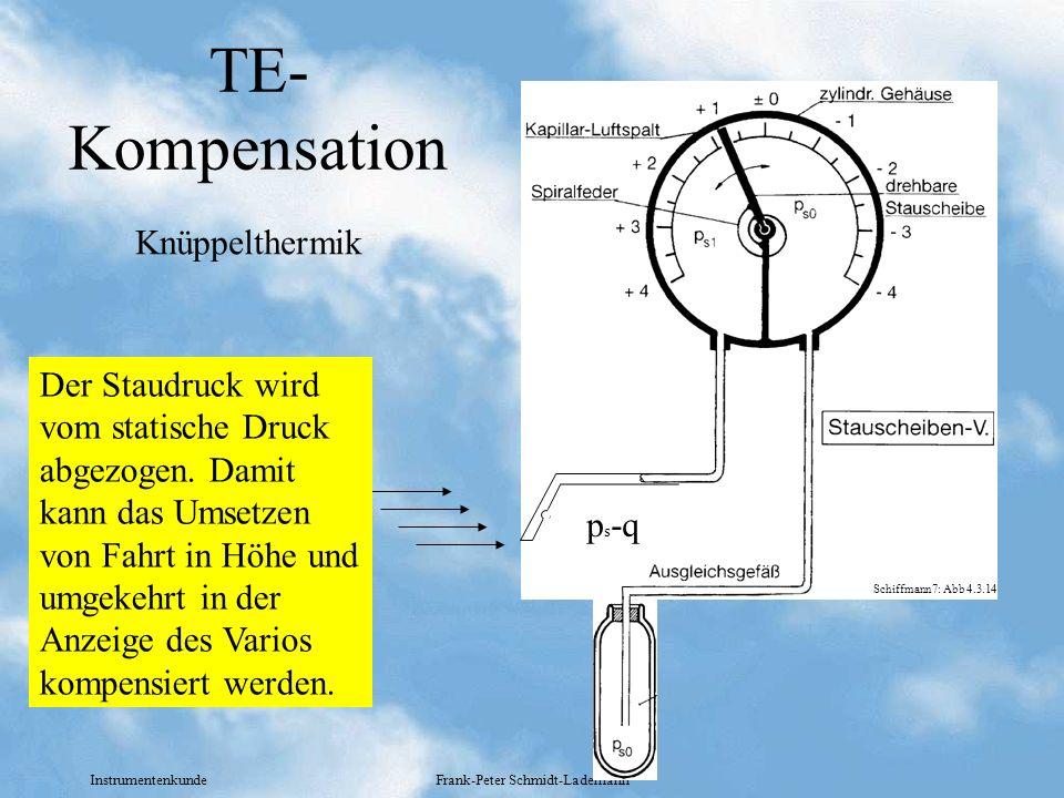 Instrumentenkunde Frank-Peter Schmidt-Lademann TE- Kompensation p s -q Der Staudruck wird vom statische Druck abgezogen. Damit kann das Umsetzen von F