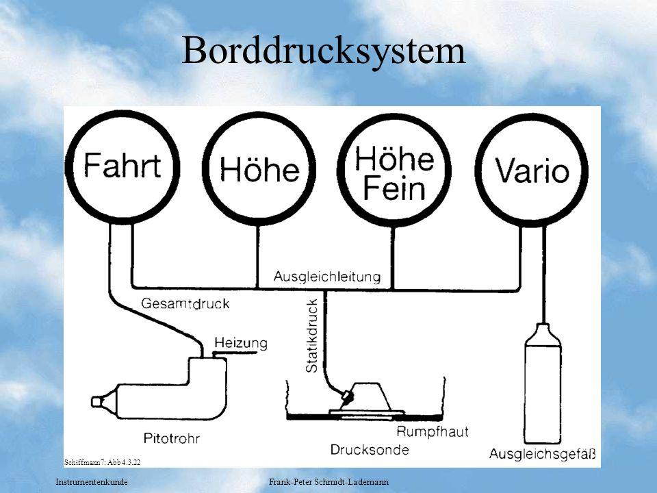 Instrumentenkunde Frank-Peter Schmidt-Lademann Borddrucksystem Schiffmann7: Abb 4.3.22