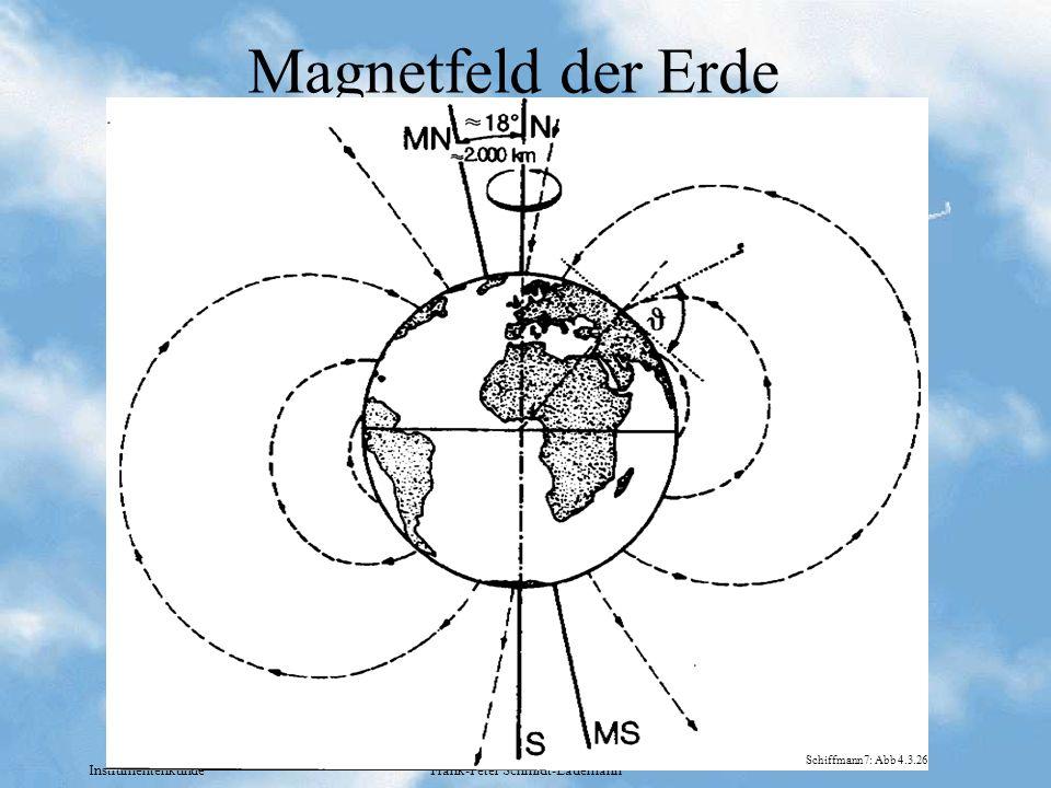 Instrumentenkunde Frank-Peter Schmidt-Lademann Magnetfeld der Erde Schiffmann7: Abb 4.3.26