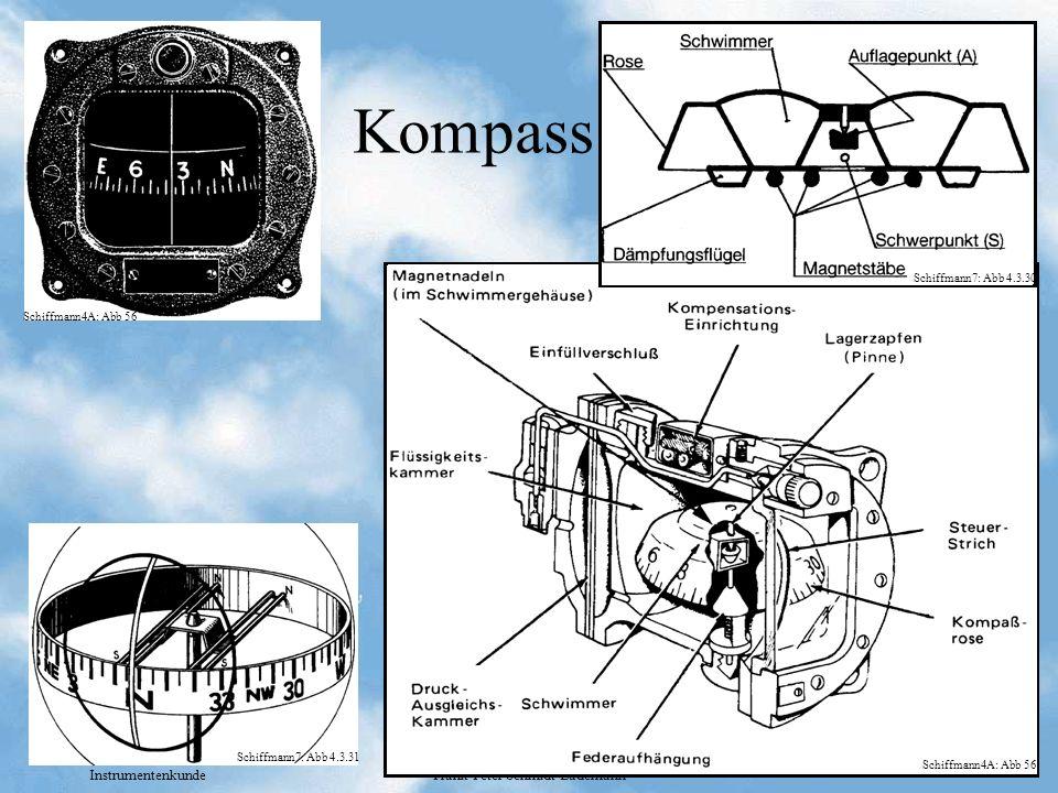 Instrumentenkunde Frank-Peter Schmidt-Lademann Kompass Schiffmann7: Abb 4.3.30 Schiffmann7: Abb 4.3.31 Schiffmann4A: Abb 56