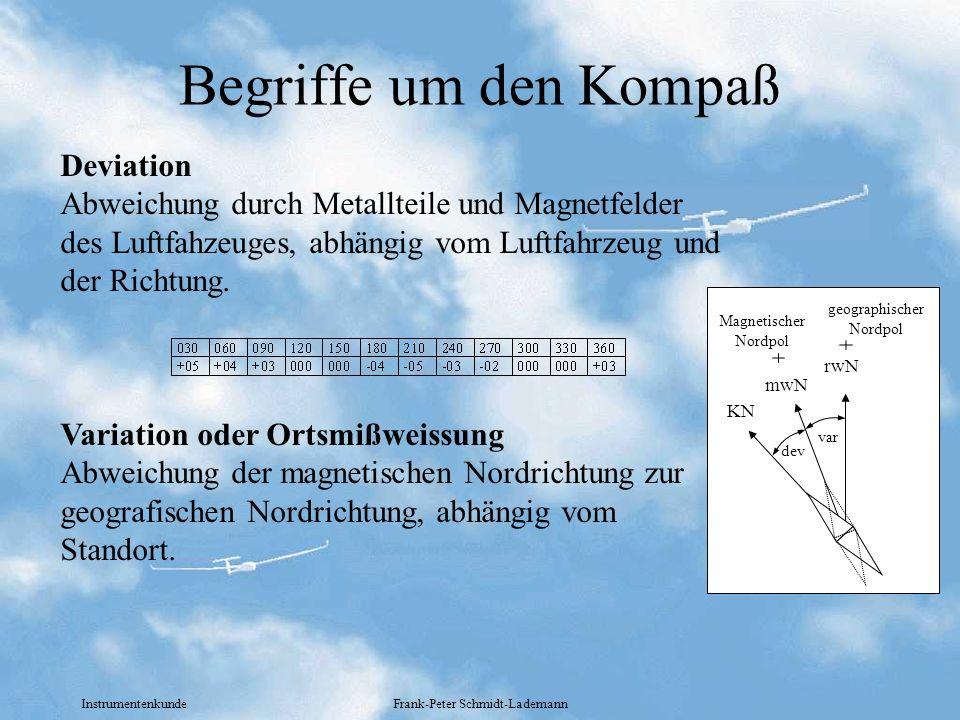Instrumentenkunde Frank-Peter Schmidt-Lademann Deviation Abweichung durch Metallteile und Magnetfelder des Luftfahzeuges, abhängig vom Luftfahrzeug un
