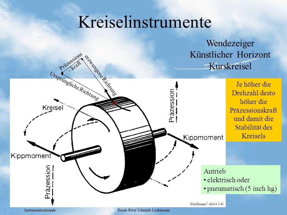 Instrumentenkunde Frank-Peter Schmidt-Lademann Kreiselinstrumente Wendezeiger Künstlicher Horizont Kurskreisel Ursprüngliche Richtung erzwungene Richt
