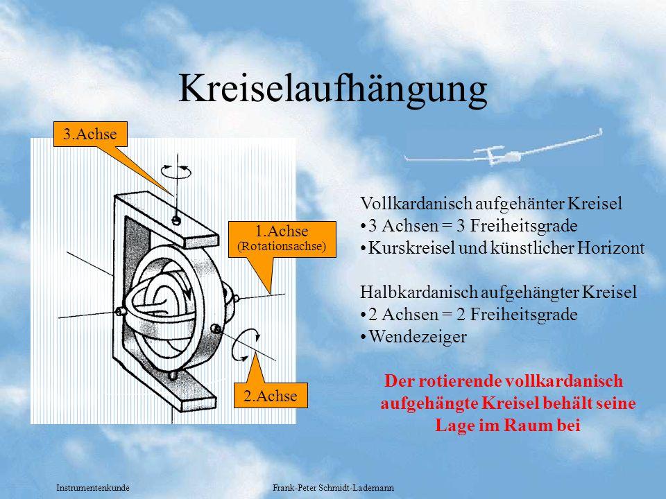 Instrumentenkunde Frank-Peter Schmidt-Lademann Kreiselaufhängung 1.Achse (Rotationsachse) 2.Achse 3.Achse Vollkardanisch aufgehänter Kreisel 3 Achsen