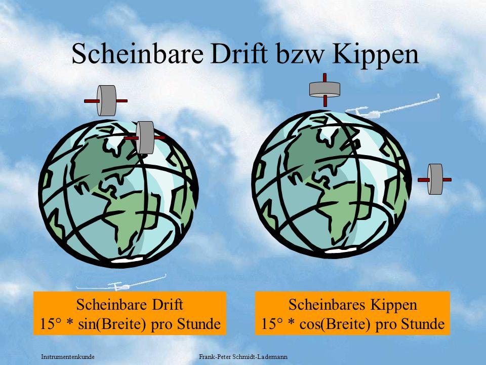 Instrumentenkunde Frank-Peter Schmidt-Lademann Scheinbare Drift bzw Kippen Scheinbare Drift 15° * sin(Breite) pro Stunde Scheinbares Kippen 15° * cos(