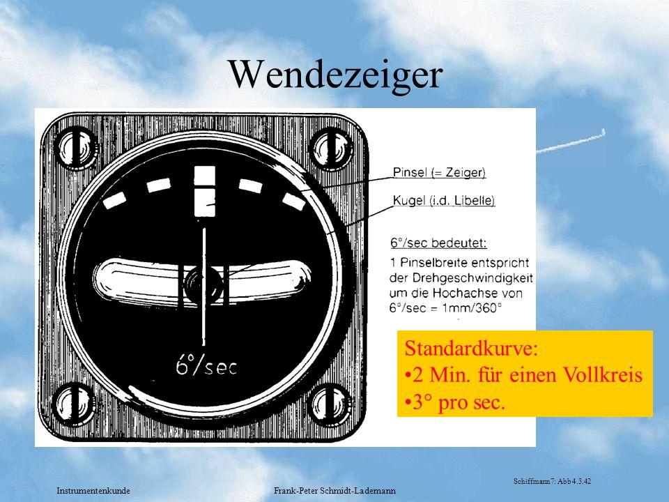 Instrumentenkunde Frank-Peter Schmidt-Lademann Wendezeiger Schiffmann7: Abb 4.3.42 Standardkurve: 2 Min. für einen Vollkreis 3° pro sec.
