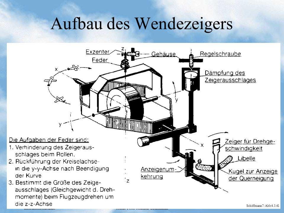 Instrumentenkunde Frank-Peter Schmidt-Lademann Aufbau des Wendezeigers Schiffmann7: Abb 4.3.41