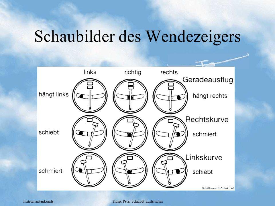 Instrumentenkunde Frank-Peter Schmidt-Lademann Schaubilder des Wendezeigers Schiffmann7: Abb 4.3.43