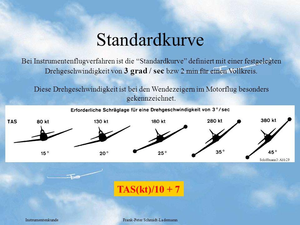 Instrumentenkunde Frank-Peter Schmidt-Lademann Standardkurve Bei Instrumentenflugverfahren ist die Standardkurve definiert mit einer festgelegten Dreh
