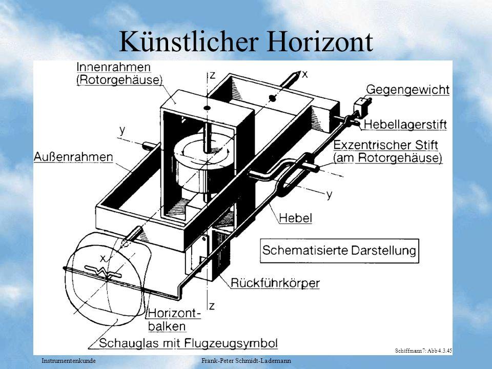 Instrumentenkunde Frank-Peter Schmidt-Lademann Künstlicher Horizont Schiffmann7: Abb 4.3.45