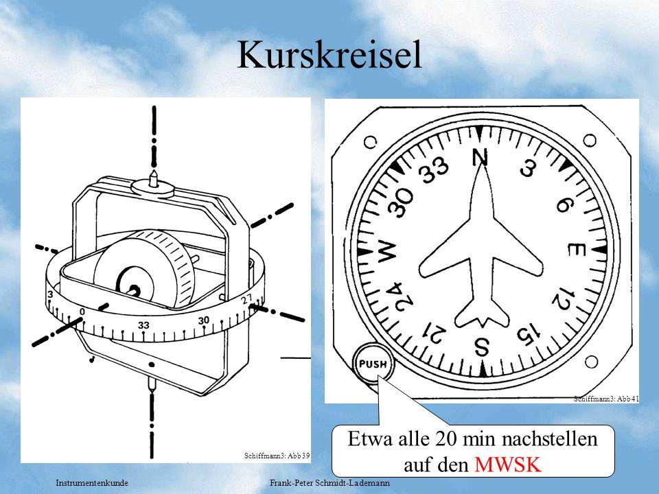 Instrumentenkunde Frank-Peter Schmidt-Lademann Kurskreisel Etwa alle 20 min nachstellen auf den MWSK Schiffmann3: Abb 39 Schiffmann3: Abb 41
