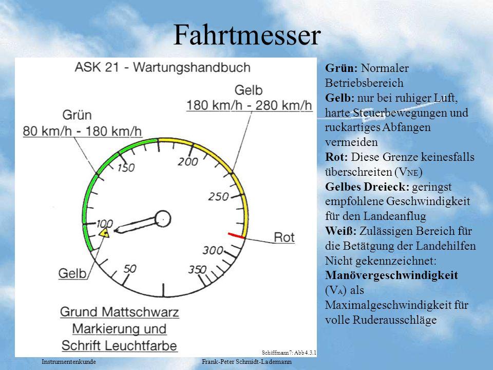 Instrumentenkunde Frank-Peter Schmidt-Lademann Fahrtmesser Grün: Normaler Betriebsbereich Gelb: nur bei ruhiger Luft, harte Steuerbewegungen und rucka