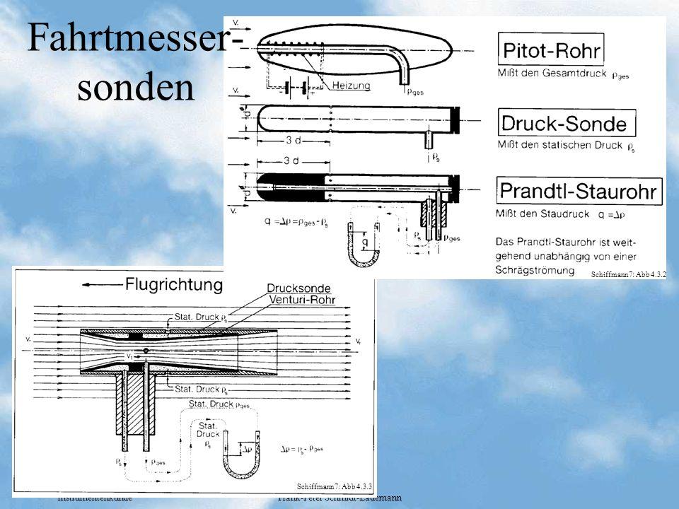 Instrumentenkunde Frank-Peter Schmidt-Lademann Fahrtmesser- sonden Schiffmann7: Abb 4.3.2 Schiffmann7: Abb 4.3.3
