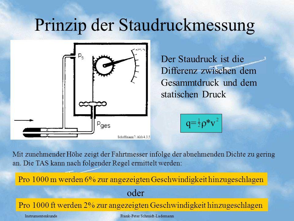 Instrumentenkunde Frank-Peter Schmidt-Lademann Prinzip der Staudruckmessung Der Staudruck ist die Differenz zwischen dem Gesammtdruck und dem statisch