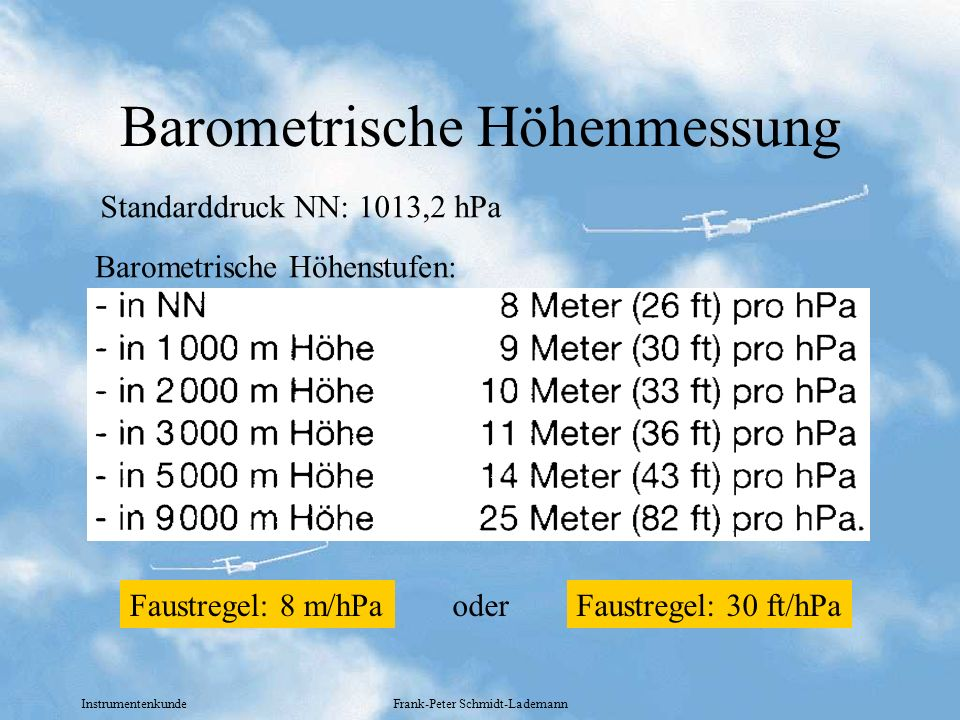 Instrumentenkunde Frank-Peter Schmidt-Lademann Barometrische Höhenmessung Standarddruck NN: 1013,2 hPa Barometrische Höhenstufen: Faustregel: 8 m/hPaF