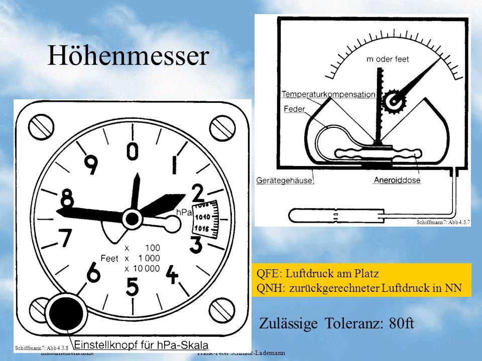 Instrumentenkunde Frank-Peter Schmidt-Lademann Höhenmesser QFE: Luftdruck am Platz QNH: zurückgerechneter Luftdruck in NN Schiffmann7: Abb 4.3.7 Schif