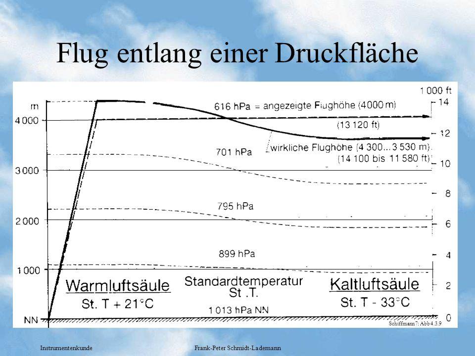 Instrumentenkunde Frank-Peter Schmidt-Lademann Flug entlang einer Druckfläche Schiffmann7: Abb 4.3.9