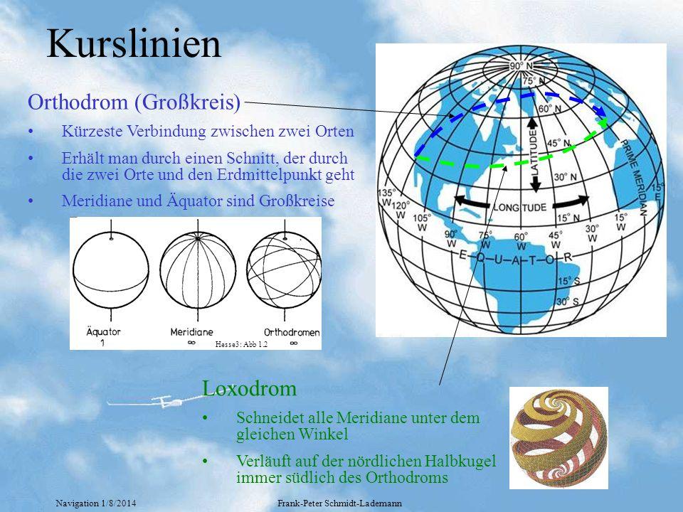 Navigation 1/8/2014Frank-Peter Schmidt-Lademann Kurslinien Orthodrom (Großkreis) Kürzeste Verbindung zwischen zwei Orten Erhält man durch einen Schnit