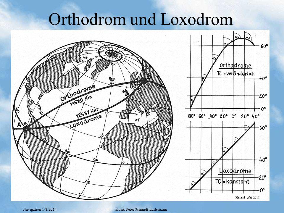 Navigation 1/8/2014Frank-Peter Schmidt-Lademann Orthodrom und Loxodrom Hesse3: Abb.25.3