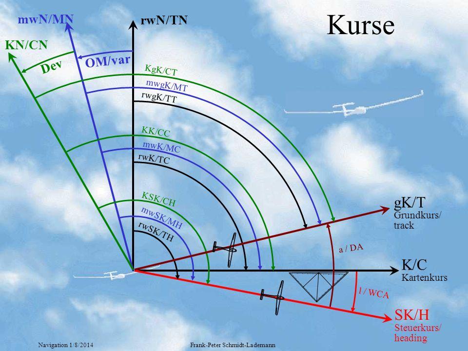 Navigation 1/8/2014Frank-Peter Schmidt-Lademann Kurse OM/var Dev rwN/TN mwN/MN KN/CN K/C Kartenkurs rwK/TC mwK/MC KK/CC SK/H Steuerkurs/ heading rwSK/