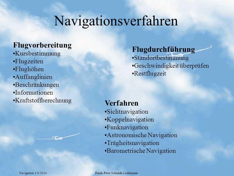 Navigation 1/8/2014Frank-Peter Schmidt-Lademann Navigationsverfahren Flugvorbereitung Kursbestimmung Flugzeiten Flughöhen Auffanglinien Beschränkungen