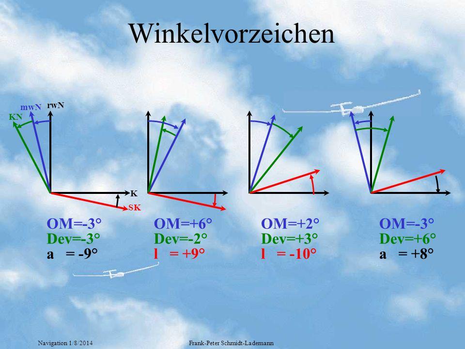 Navigation 1/8/2014Frank-Peter Schmidt-Lademann Winkelvorzeichen OM=-3° Dev=-3° a = -9° OM=+6° Dev=-2° l = +9° SK K rwN mwN KN OM=+2° Dev=+3° l = -10°