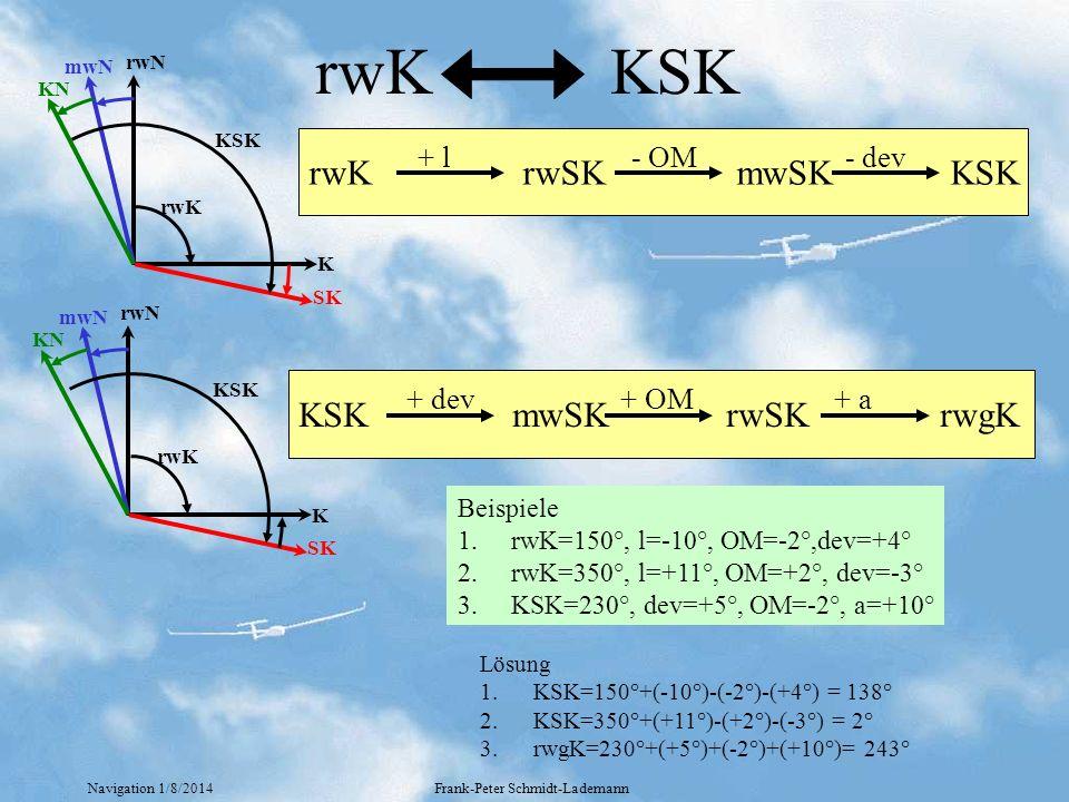Navigation 1/8/2014Frank-Peter Schmidt-Lademann rwK KSK SK K rwN mwN KN SK K rwN mwN KN rwK KSK rwKrwSKmwSKKSK + l- OM- dev KSKmwSKrwSKrwgK + dev+ OM+