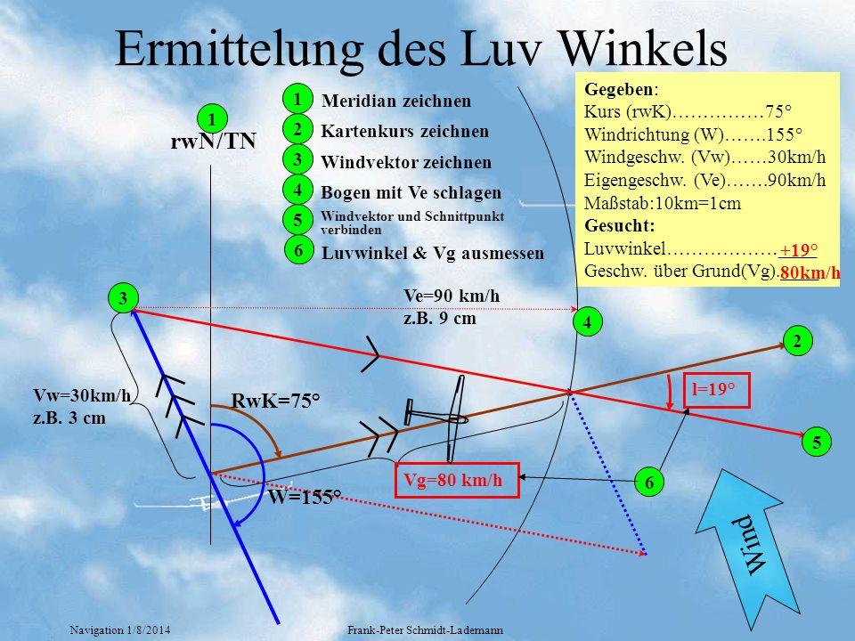 Navigation 1/8/2014Frank-Peter Schmidt-Lademann Ermittelung des Luv Winkels Gegeben: Kurs (rwK)……………75° Windrichtung (W)…….155° Windgeschw. (Vw)……30km