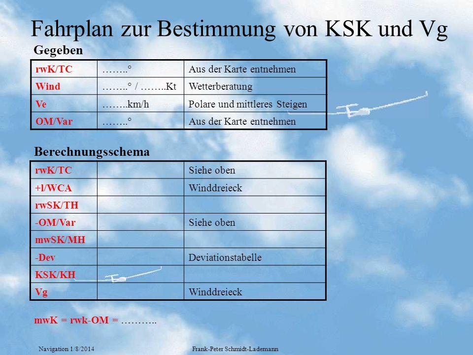 Navigation 1/8/2014Frank-Peter Schmidt-Lademann Fahrplan zur Bestimmung von KSK und Vg rwK/TC……..°Aus der Karte entnehmen Wind……..° / ……..KtWetterbera
