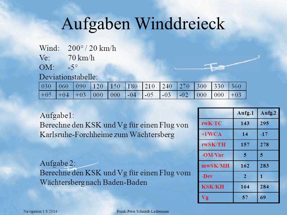 Navigation 1/8/2014Frank-Peter Schmidt-Lademann Aufgaben Winddreieck Wind: 200° / 20 km/h Ve: 70 km/h OM:-5° Deviationstabelle: Aufgabe1: Berechne den