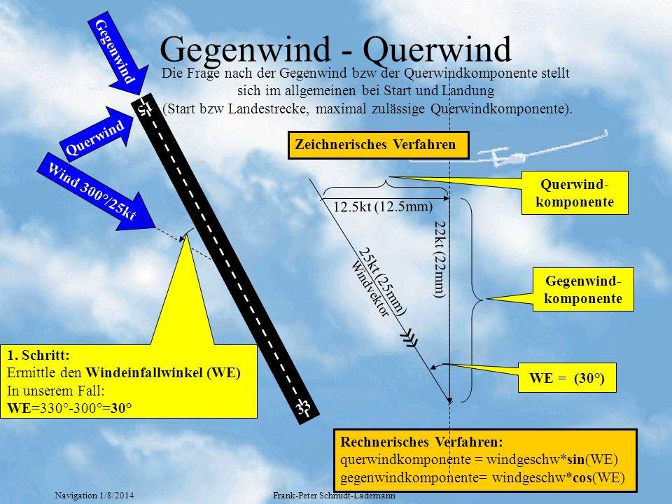 Navigation 1/8/2014Frank-Peter Schmidt-Lademann Gegenwind - Querwind 15 33 Wind 300°/25kt Querwind Gegenwind Die Frage nach der Gegenwind bzw der Quer