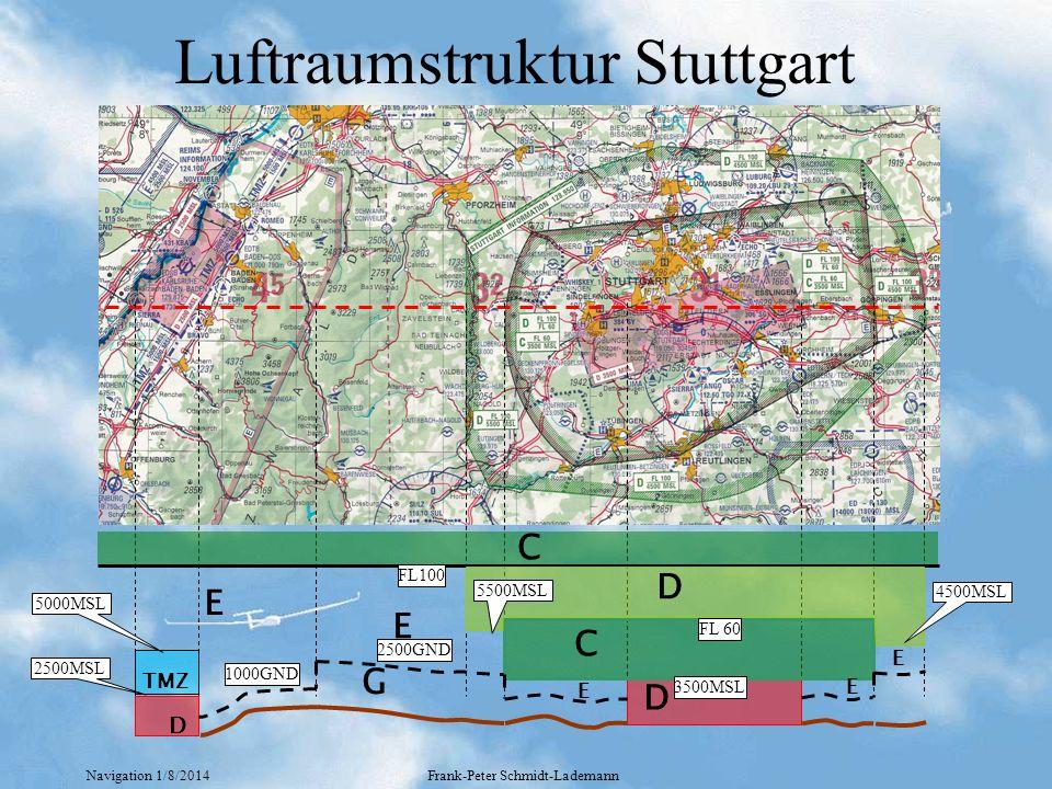 Navigation 1/8/2014Frank-Peter Schmidt-Lademann Luftraumstruktur Stuttgart 3500MSL FL 60 FL100 G E C D D D TMZ E E E E 5500MSL 4500MSL 5000MSL 2500MSL