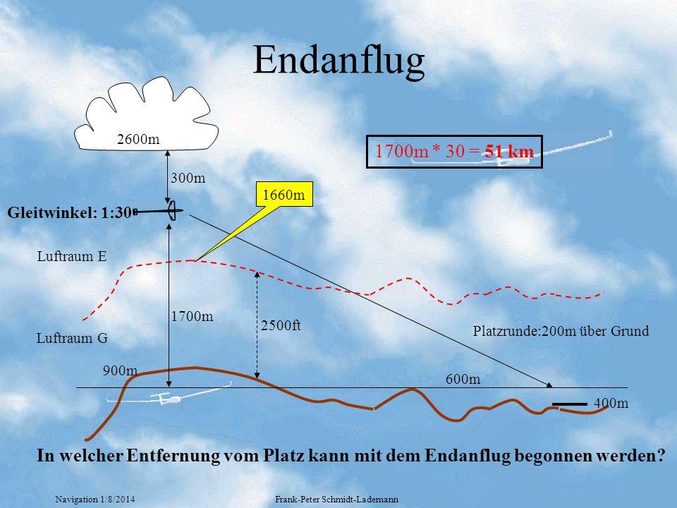 Navigation 1/8/2014Frank-Peter Schmidt-Lademann Endanflug 2600m 400m Gleitwinkel: 1:30 900m Platzrunde:200m über Grund In welcher Entfernung vom Platz